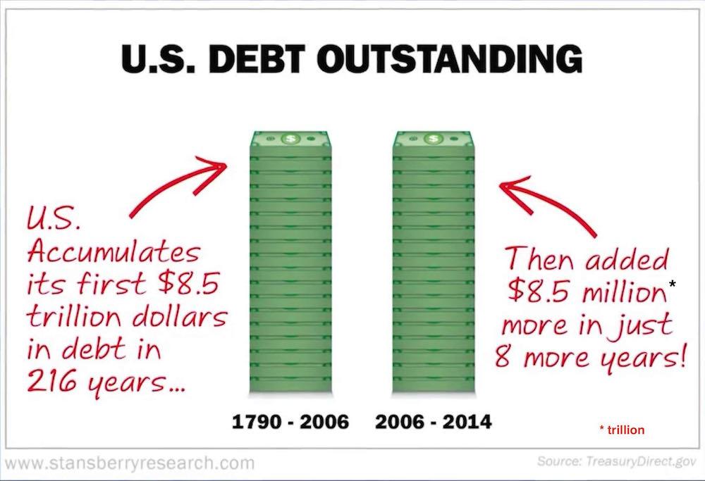 US_debt_outstanding_sc_ann.jpg