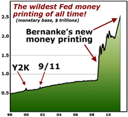 Fed_Money_Printing_Chart_big.png
