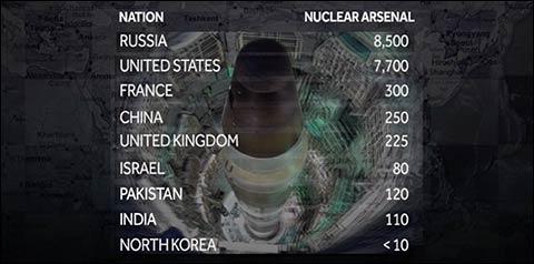 Nuclear_arsenal_EAD_Image08.jpg