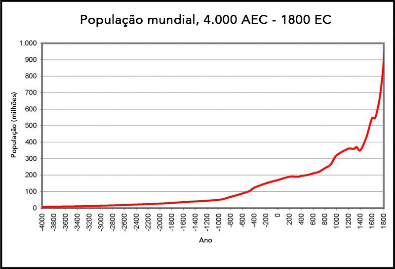 world_population_graph_P.jpg