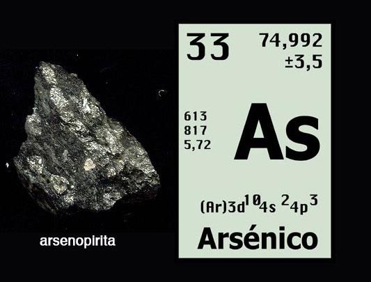 250px_ArsenopiritaEZ_P.jpg