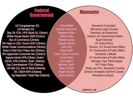 Fed_Govmt_Monsanto_cf4ecbd2d8.png