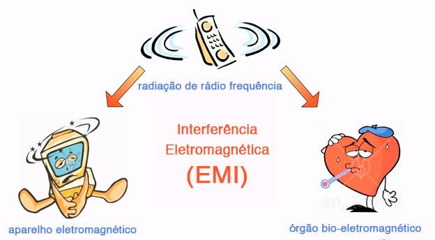 EM_Interference_P.jpg
